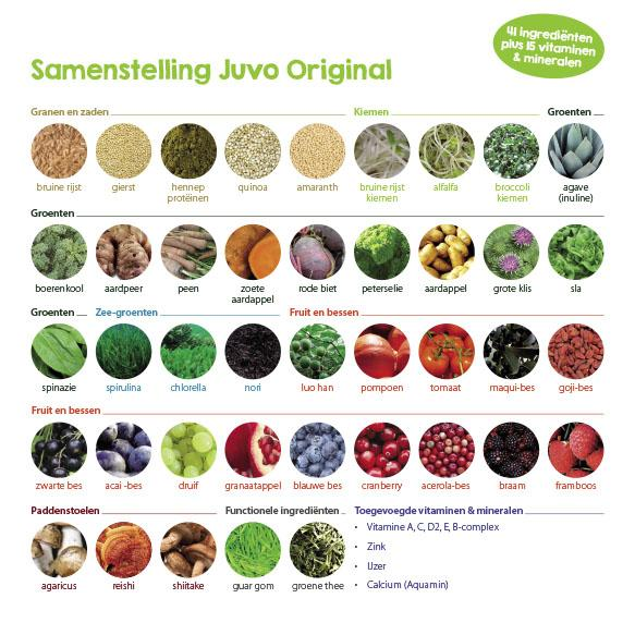 ingredienten Juvo raw whole meal maaltijdvervanger